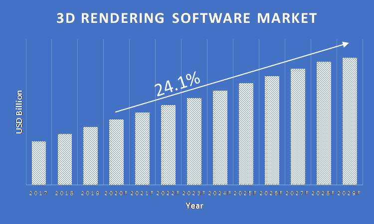 3D-Rendering-Software-Market