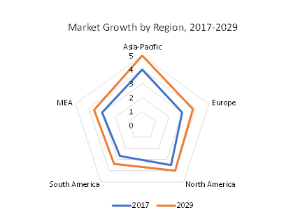 Aphrodisiac-Powder-Market-Growth-by-Region-2017-to-2029
