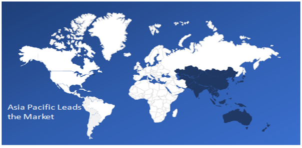 Asia-Pacific-Lead-Farm-Equipment-Market