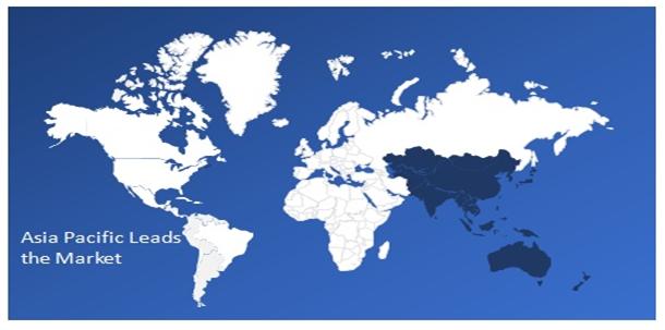 Asia-Pacific-Lead-Logic-Analyzer-Market