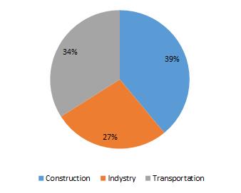 Energy-Consumption-Application-2019