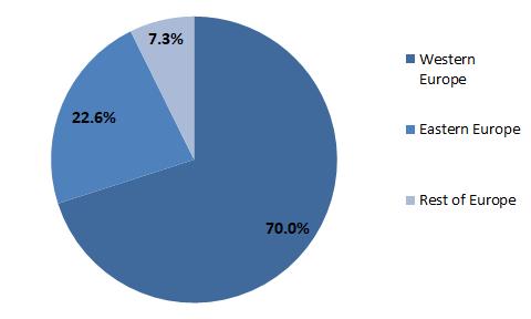 Europe-Consumer-Use-IPL-Hair-Removal-Services-Market-Regional-Segment