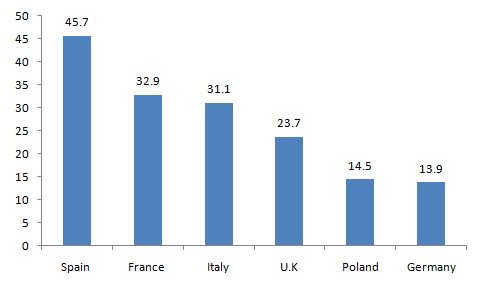 European-Top-Countries-Seafood-Consumption
