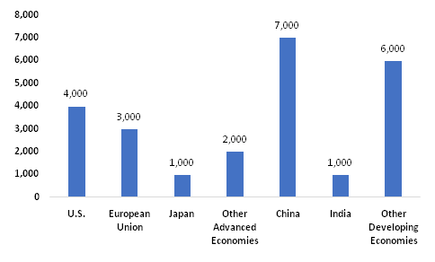 Global-Electricity-Demand-by-Region-in-the-Stated-Policies-Scenario-2020
