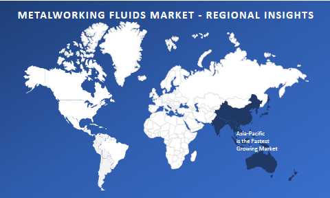 Metalworking Fluids Market Regional Outlook