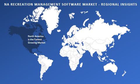 NA recreation management software market regional outlook