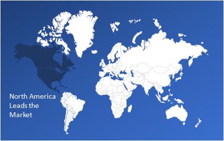 North-America-3D-Bioprinting-Market