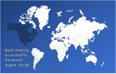 North-America-Lead-Earthing-and-Cable-Accessories-Market