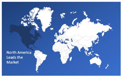 North-America-Lead-Stereo-Microscope-Market