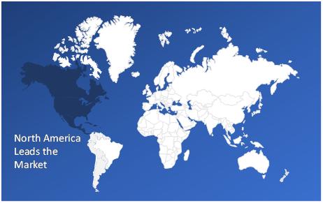 North-America-Lead-Telemedicine-Market