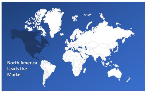 North-America-Lead-Therapeutic-Respirator-Devices-Market