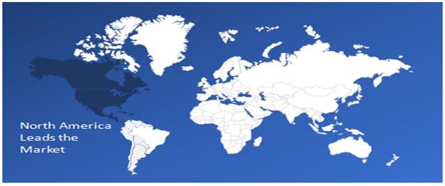 North-America-Lead-Thin-Wafer-Market