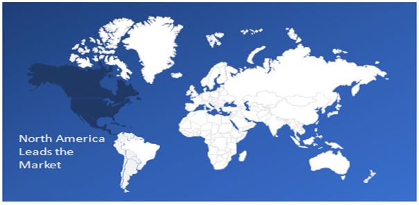 North-America-Lead-UVD-Robots-Market
