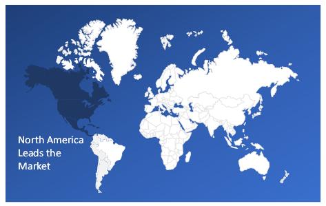 North-America-Sepsis-Diagnostics-Market