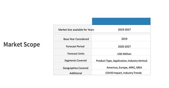 3D-Simulation-Software-Market-Scope