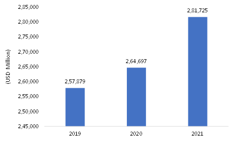 Asia-Pacific-Semiconductor-Market-Growth-Forecast-Summary-2019-2021