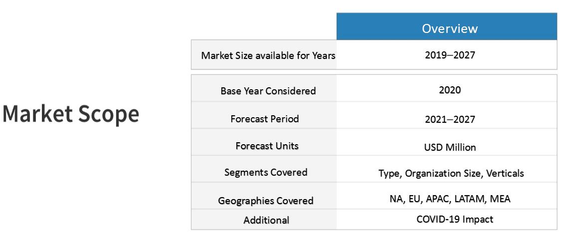 Data-Center-Colocation-Market-Scope
