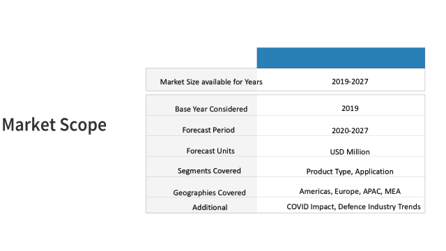 Defence-Equipment-Market-Scope