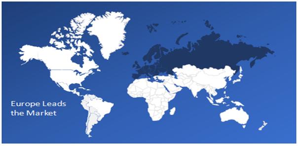 Europe-Lead-4K-Live-Streaming-Wearable-Camera-Market