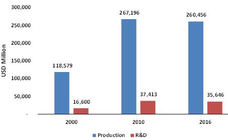 European-pharmaceutical-industry