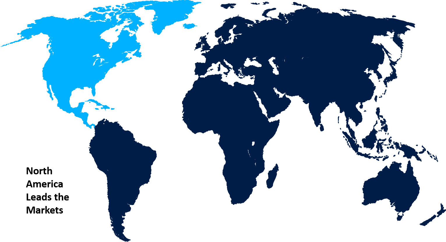 North America DDoS protection and mitigation market