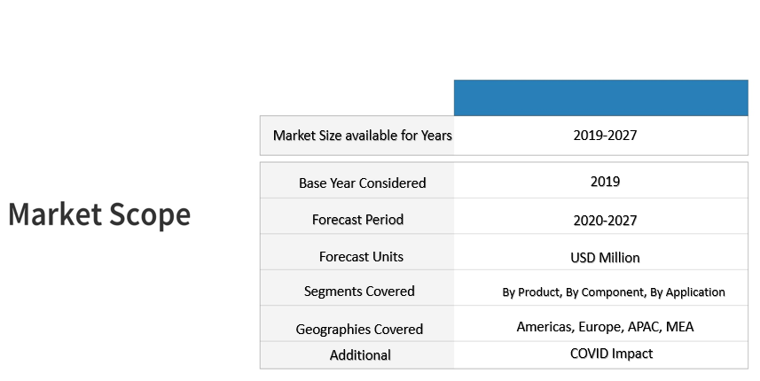 Point-of-Sale-Terminals-Market-Scope