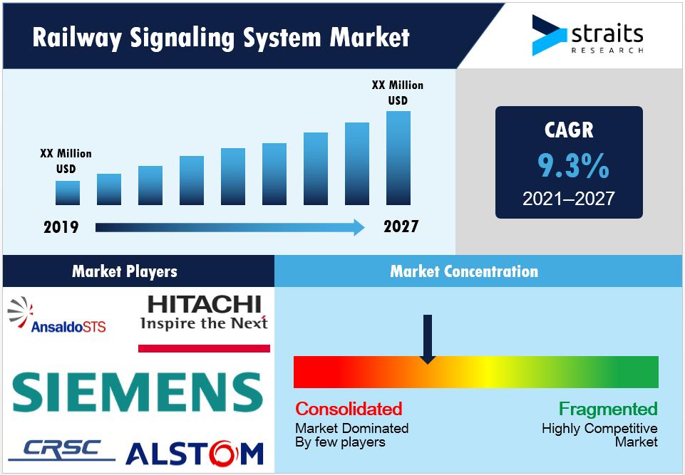 Railway-Signaling-System-Market-Snapshot