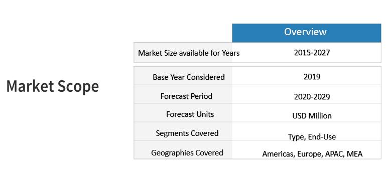 Telecom-Cloud-Market-Scope