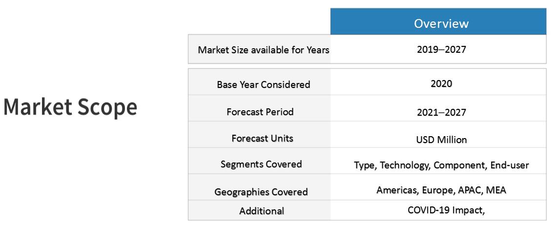 Vehicle-Tracking-System-Market-Scope