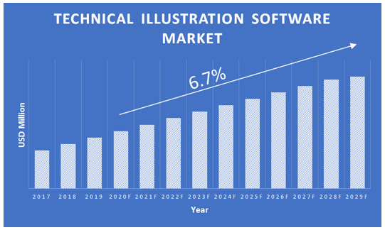 Technical-Illustration-Software-Market