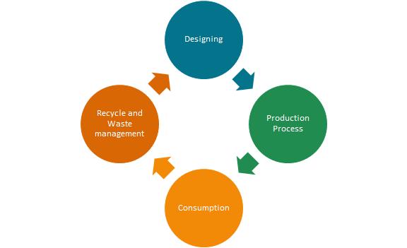 The-Circular-Economy-Process-of-Aluminum-Metals