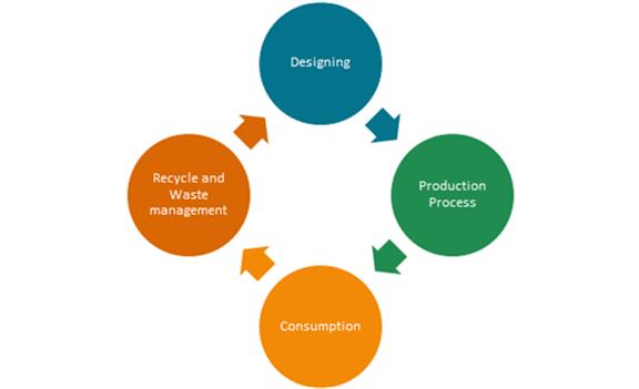 The-Circular-Economy-Process-of-Metals